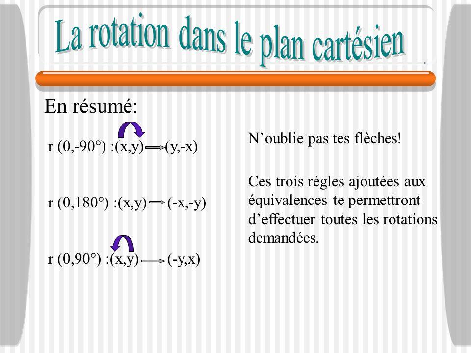 En résumé: r (0,-90°) :(x,y) (y,-x) r (0,180°) :(x,y) (-x,-y) r (0,90°) :(x,y) (-y,x) Ces trois règles ajoutées aux équivalences te permettront deffec