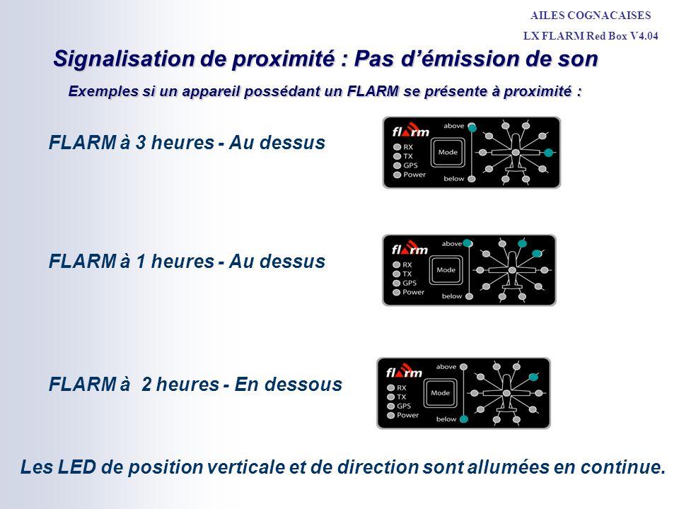 AILES COGNACAISES LX FLARM Red Box V4.04 Michel LEBE + CNVV MAI 2010 Signalisation du danger : Danger modéré à 3 heures moins de 18 s avant la collision prévue Flash + alarme sonore lente (2Hz) Danger moyen à 1 heure moins de 13 s avant la collision prévue Flash + son moyen (4Hz) Danger immédiat à 2 heures moins de 8 s avant la collision prévue Flash + son rapide (6Hz) = Ne pas réfléchir Dégagement immédiat = Recherche visuelle rapide possible.