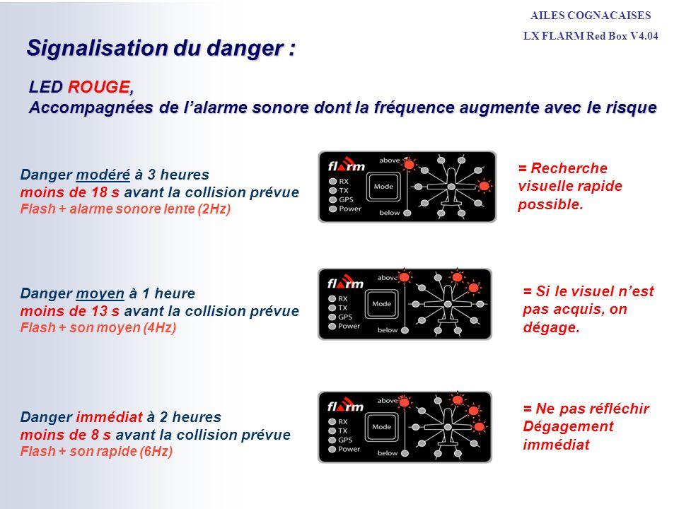 AILES COGNACAISES LX FLARM Red Box V4.04 Michel LEBE + CNVV MAI 2010 Signalisation du danger : Danger modéré à 3 heures moins de 18 s avant la collisi
