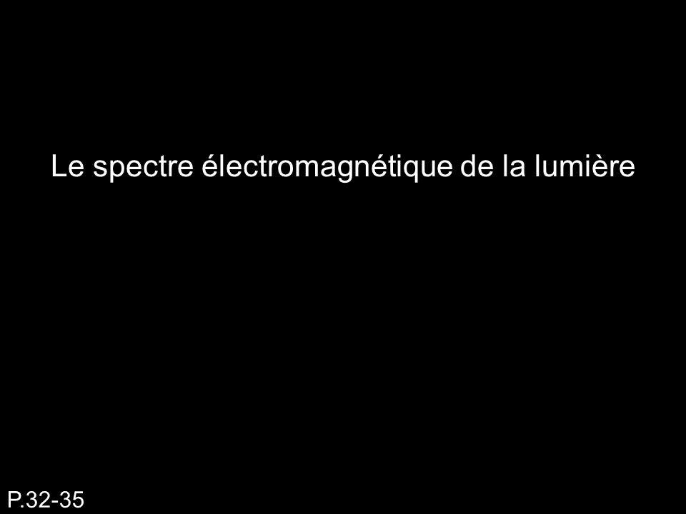 P.32-35 Le spectre électromagnétique de la lumière