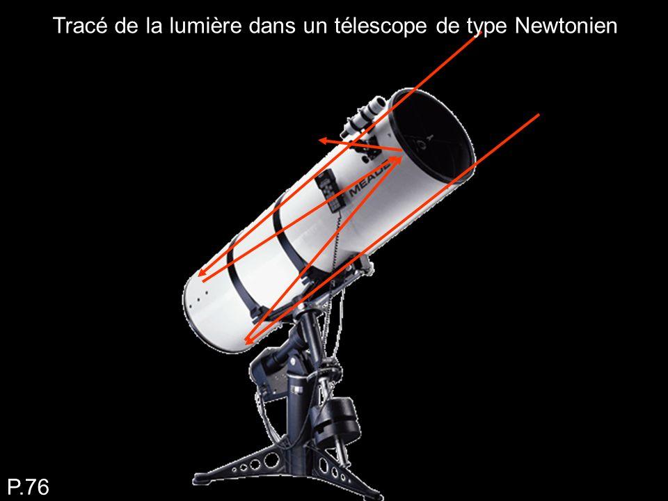Tracé de la lumière dans un télescope de type Newtonien P.76