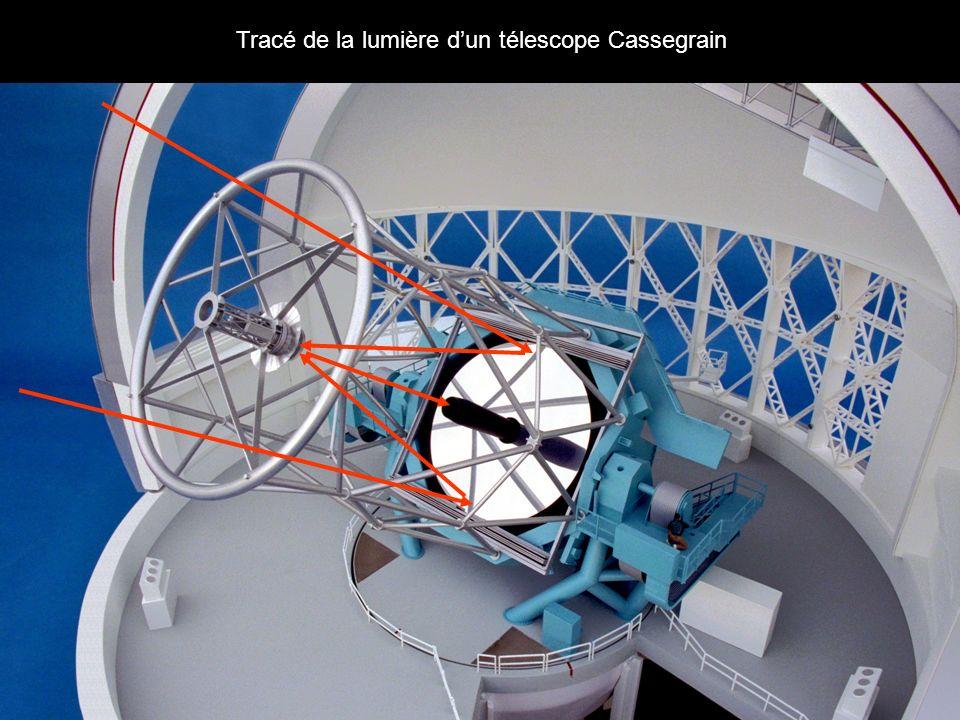 Tracé de la lumière dun télescope Cassegrain