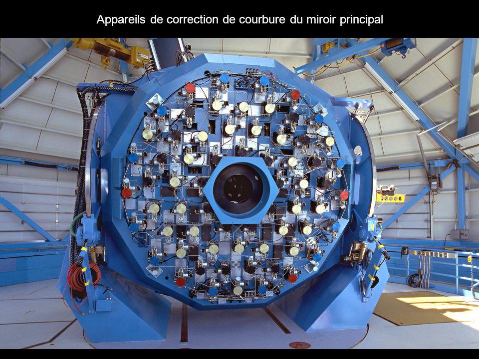 Pourquoi veut-on toujours de plus gros télescopes? NOAO/AURA/NSF