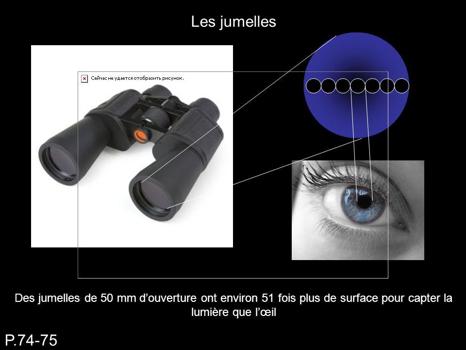 Les jumelles Des jumelles de 50 mm douverture ont environ 51 fois plus de surface pour capter la lumière que lœil P.74-75