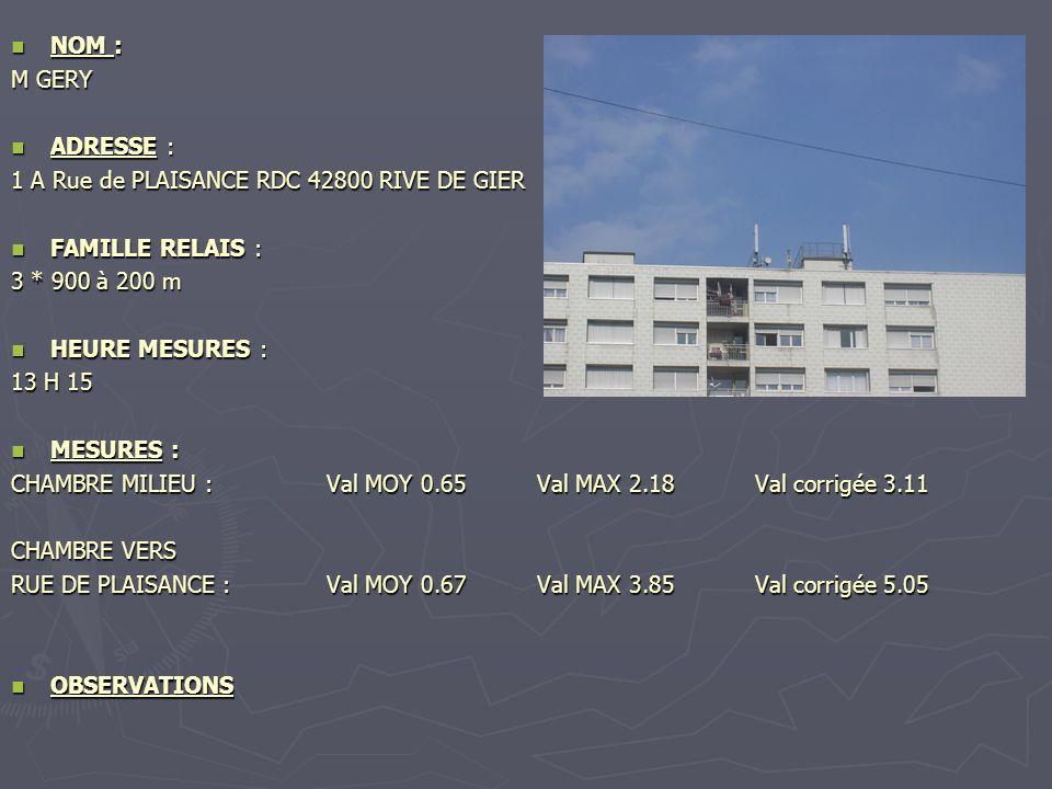 NOM : NOM : M GERY ADRESSE : ADRESSE : 1 A Rue de PLAISANCE RDC 42800 RIVE DE GIER FAMILLE RELAIS : FAMILLE RELAIS : 3 * 900 à 200 m HEURE MESURES : H