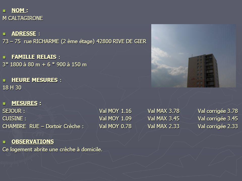 NOM : NOM : M CALTAGIRONE ADRESSE : ADRESSE : 73 – 75 rue RICHARME (2 ème étage) 42800 RIVE DE GIER FAMILLE RELAIS : FAMILLE RELAIS : 3* 1800 à 80 m +
