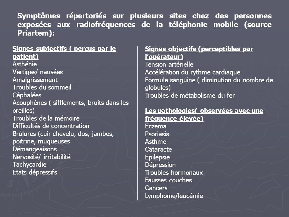 Signes subjectifs ( perçus par le patient) Asthénie Vertiges/ nausées Amaigrissement Troubles du sommeil Céphalées Acouphènes ( sifflements, bruits da