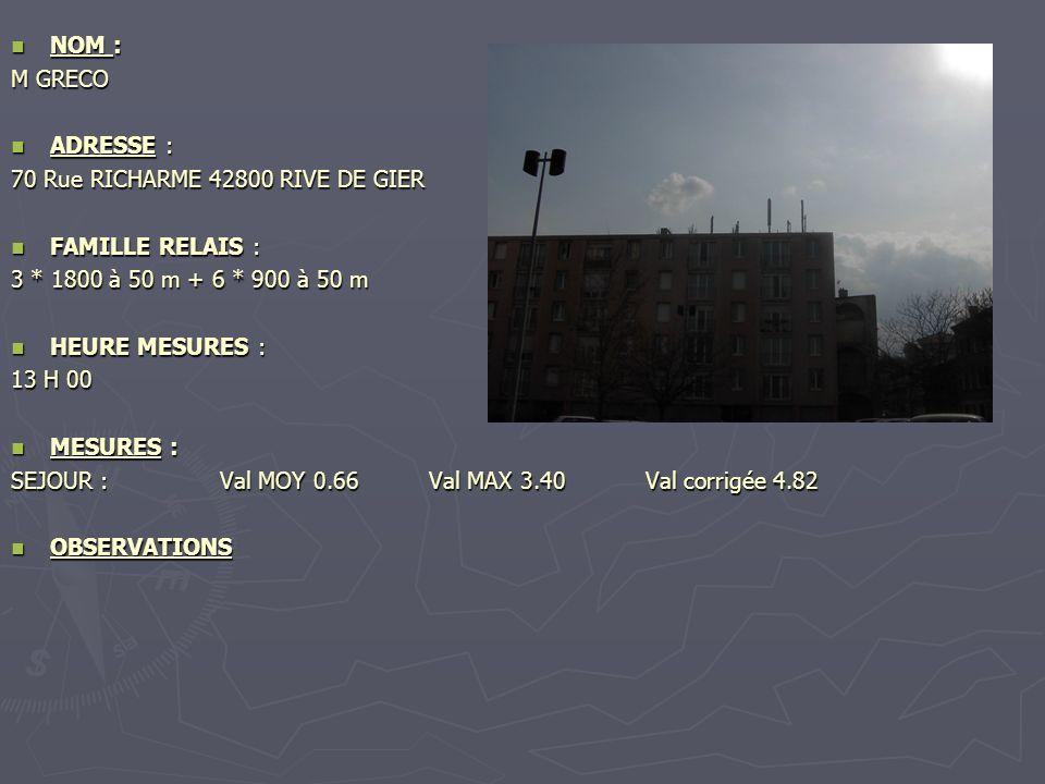 NOM : NOM : M GRECO ADRESSE : ADRESSE : 70 Rue RICHARME 42800 RIVE DE GIER FAMILLE RELAIS : FAMILLE RELAIS : 3 * 1800 à 50 m + 6 * 900 à 50 m HEURE ME