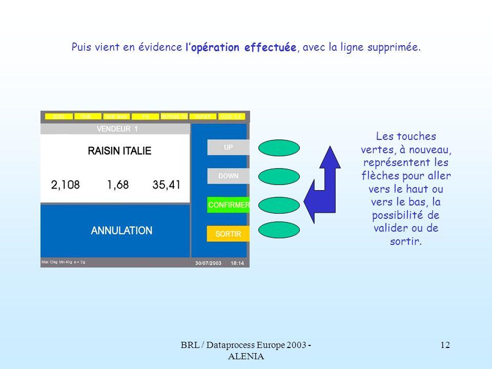 BRL / Dataprocess Europe 2003 - ALENIA 11 Par les touches vertes latérales, clairement identifiées dans leur fonction, il suffit de sélectionner la ligne à effacer.