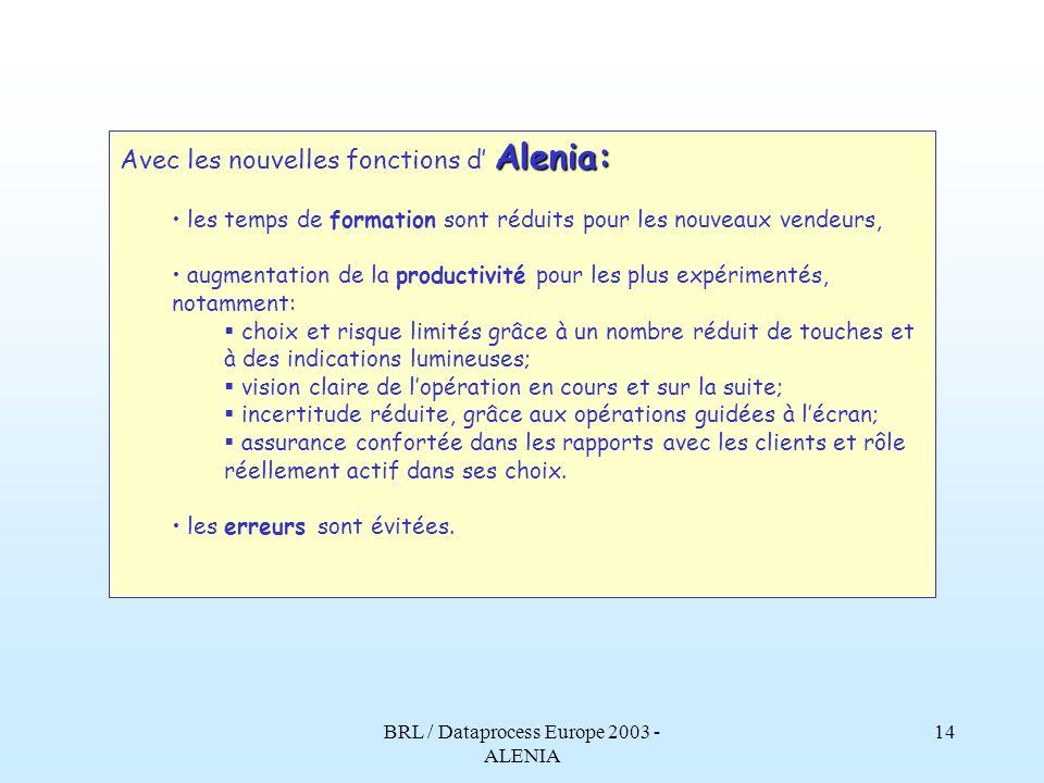BRL / Dataprocess Europe 2003 - ALENIA 13 HELP en ligne Les principales explications sur le fonctionnement de la balance apparaissent dans lécran par une simple pression sur quelques touches.