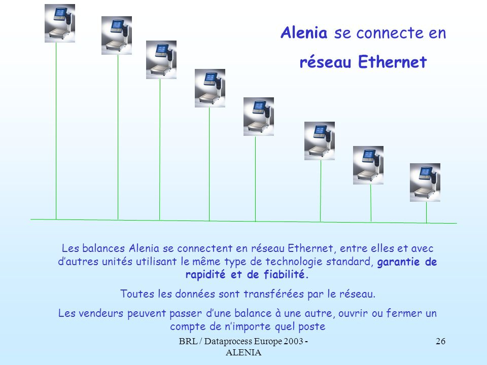 BRL / Dataprocess Europe 2003 - ALENIA 25 A Alenia peut être connecté un lecteur de codes à barres. La balance devient un poste intelligent, doté de s