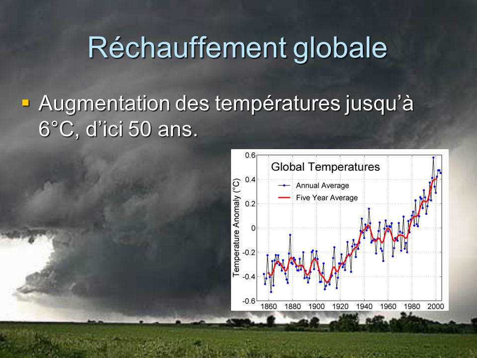 Réchauffement globale Augmentation des températures jusquà 6°C, dici 50 ans.