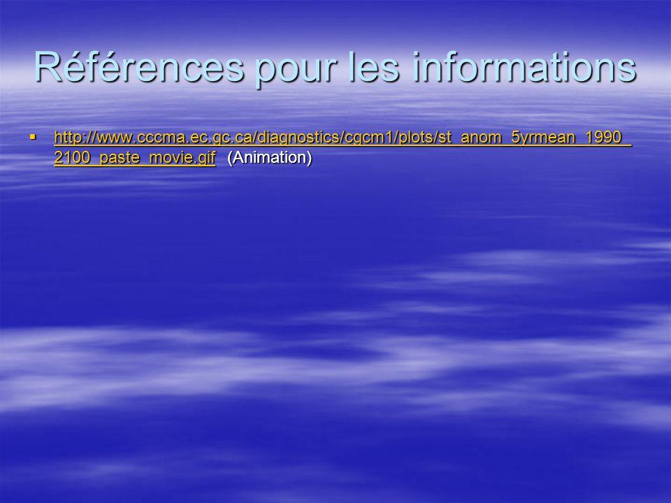 Références pour les informations http://www.cccma.ec.gc.ca/diagnostics/cgcm1/plots/st_anom_5yrmean_1990_ 2100_paste_movie.gif (Animation) http://www.c