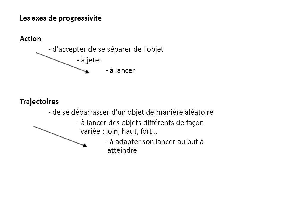 Les axes de progressivité Action - d'accepter de se séparer de l'objet - à jeter - à lancer Trajectoires - de se débarrasser d'un objet de manière alé