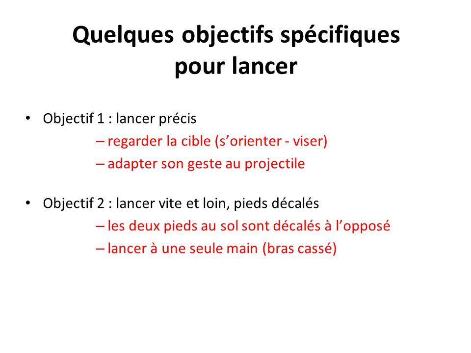 Quelques objectifs spécifiques pour lancer Objectif 1 : lancer précis – regarder la cible (sorienter - viser) – adapter son geste au projectile Object