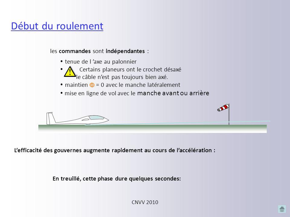 Objectif : savoir passer du roulage au vol. ROULEMENT DÉCOLLAGE CNVV 2010