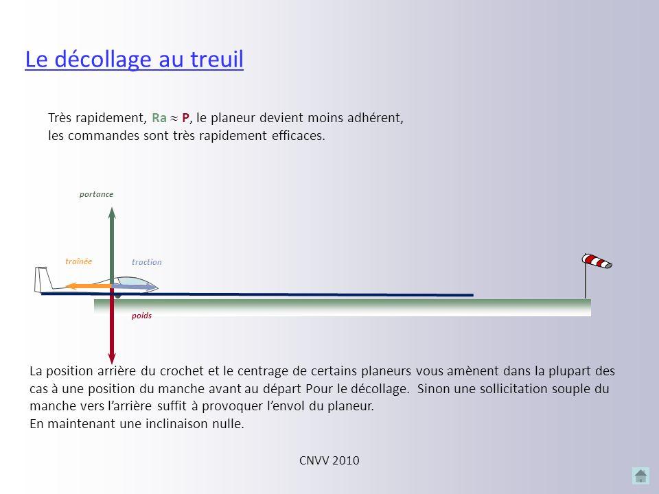Début du roulement les commandes sont indépendantes : tenue de l axe au palonnier Certains planeurs ont le crochet désaxé le câble nest pas toujours b