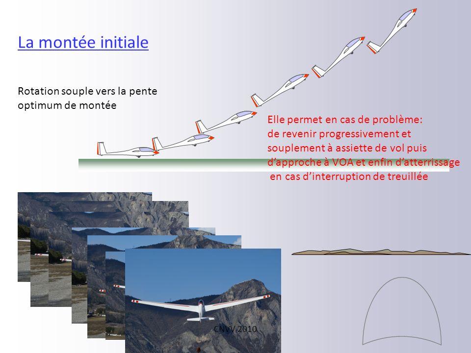 Objectif : Effectuer une rotation souple en sécurité vers la montée optimum LA MONTEE INITIALE CNVV 2010