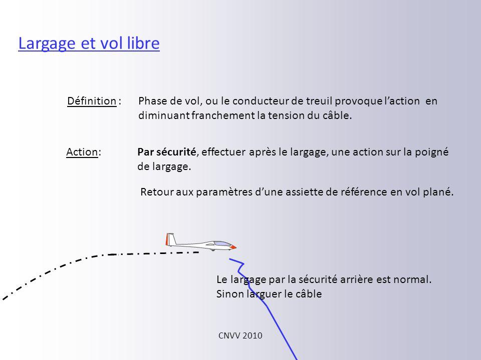 Cest la phase de vol en fin de treuillé ou la trajectoire du planeur sincurve et lassiette devient moins cabrée. Le retour à lassiette de référence Dé
