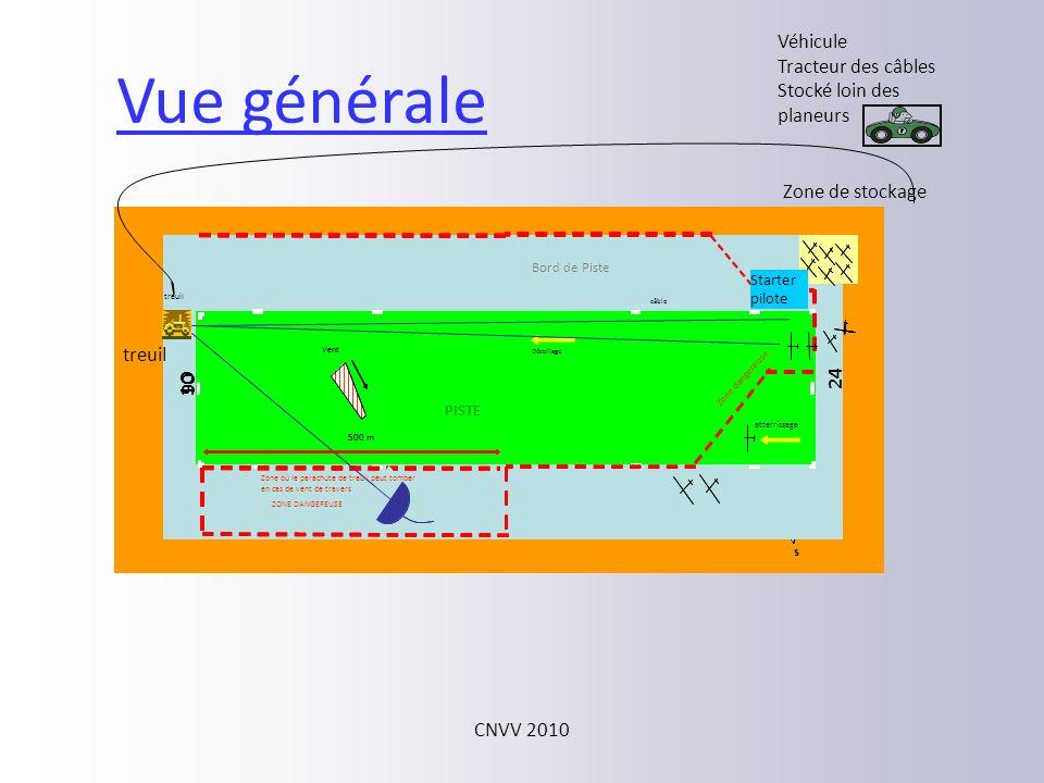 Organisation de la piste CNVV 2010 Général Coté starter Laide en piste