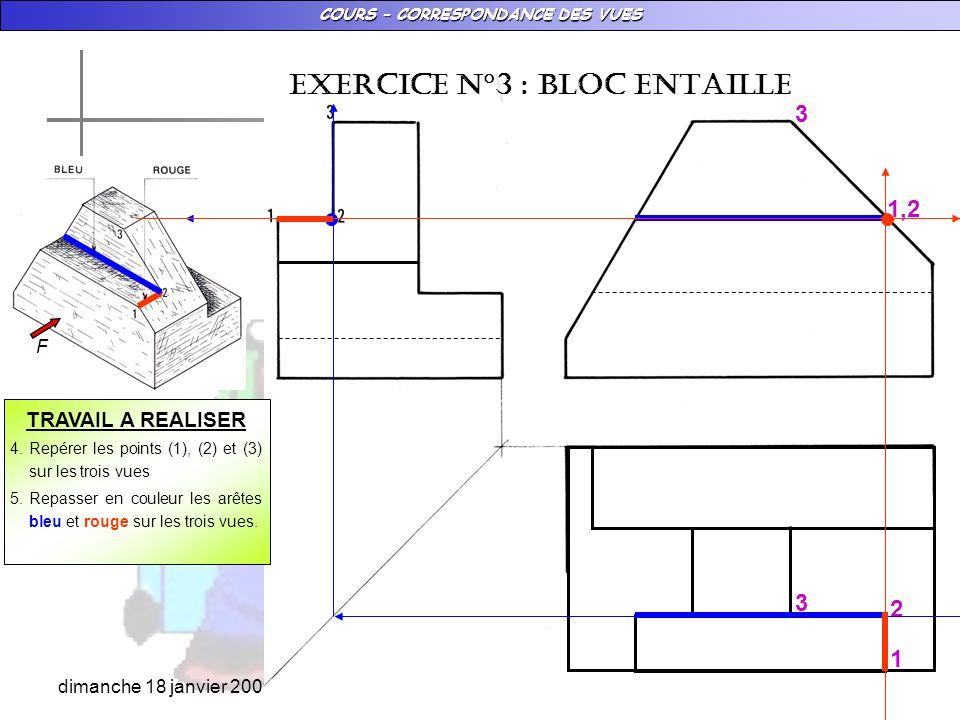 COURS – CORRESPONDANCE DES VUES dimanche 18 janvier 2009 EXERCICE N°3 : BLOC ENTAILLE F TRAVAIL A REALISER 4.Repérer les points (1), (2) et (3) sur le