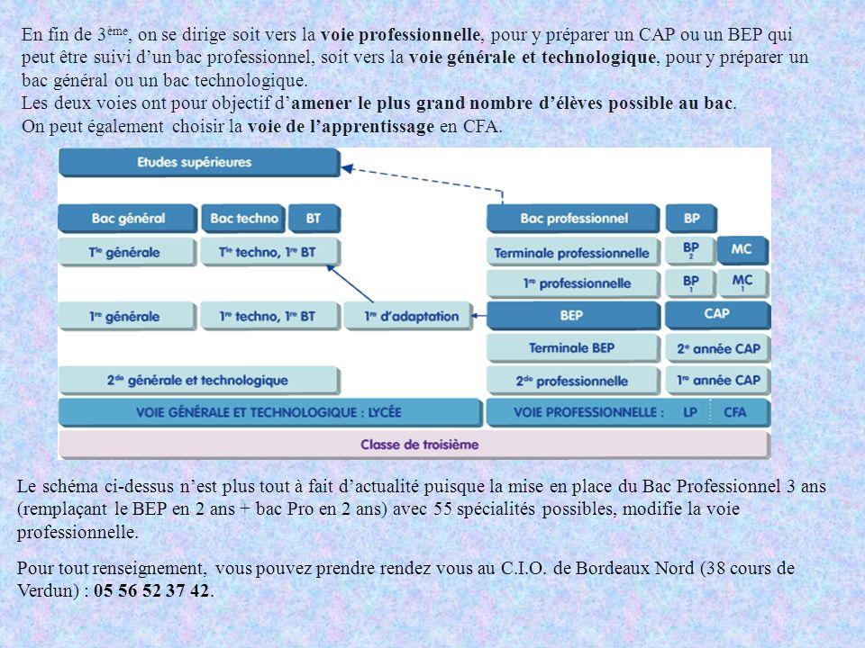 Le calendrier de lorientation Une décision dorientation, cela se prépare dès le 1 er trimestre de la classe de 3e.