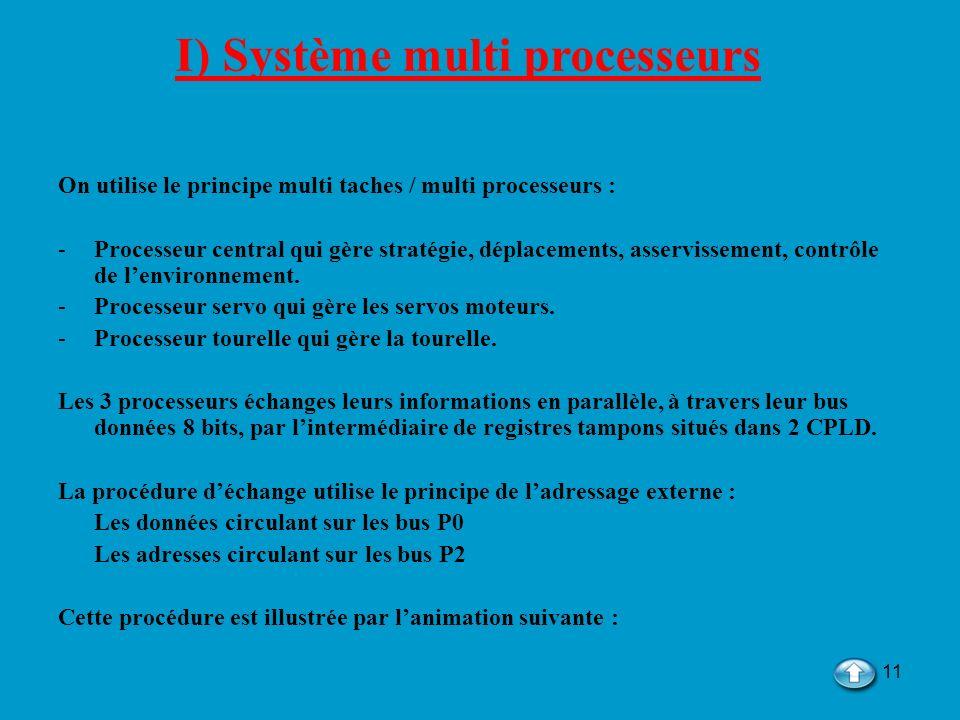 11 On utilise le principe multi taches / multi processeurs : -Processeur central qui gère stratégie, déplacements, asservissement, contrôle de lenviro