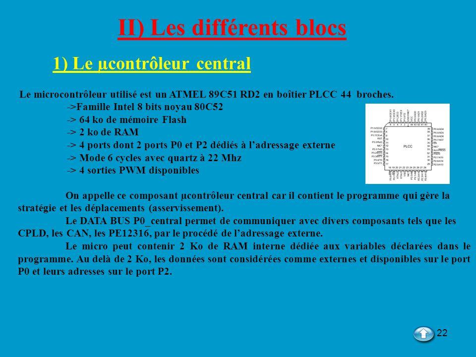 22 II) Les différents blocs 1) Le µcontrôleur central Le microcontrôleur utilisé est un ATMEL 89C51 RD2 en boîtier PLCC 44 broches. ->Famille Intel 8