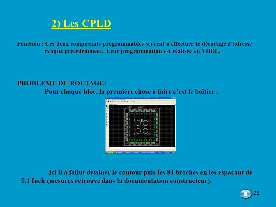25 2) Les CPLD Fonction : Ces deux composants programmables servent à effectuer le décodage dadresse évoqué précédemment. Leur programmation est réali