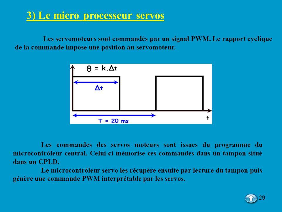 29 3) Le micro processeur servos Les servomoteurs sont commandés par un signal PWM. Le rapport cyclique de la commande impose une position au servomot