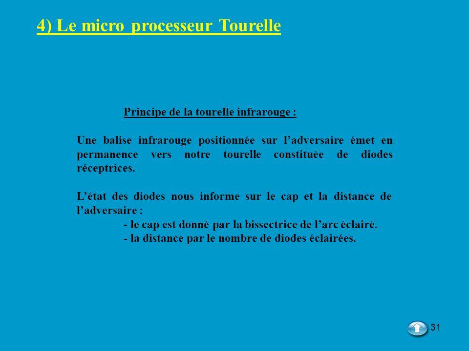 31 4) Le micro processeur Tourelle Principe de la tourelle infrarouge : Une balise infrarouge positionnée sur ladversaire émet en permanence vers notr