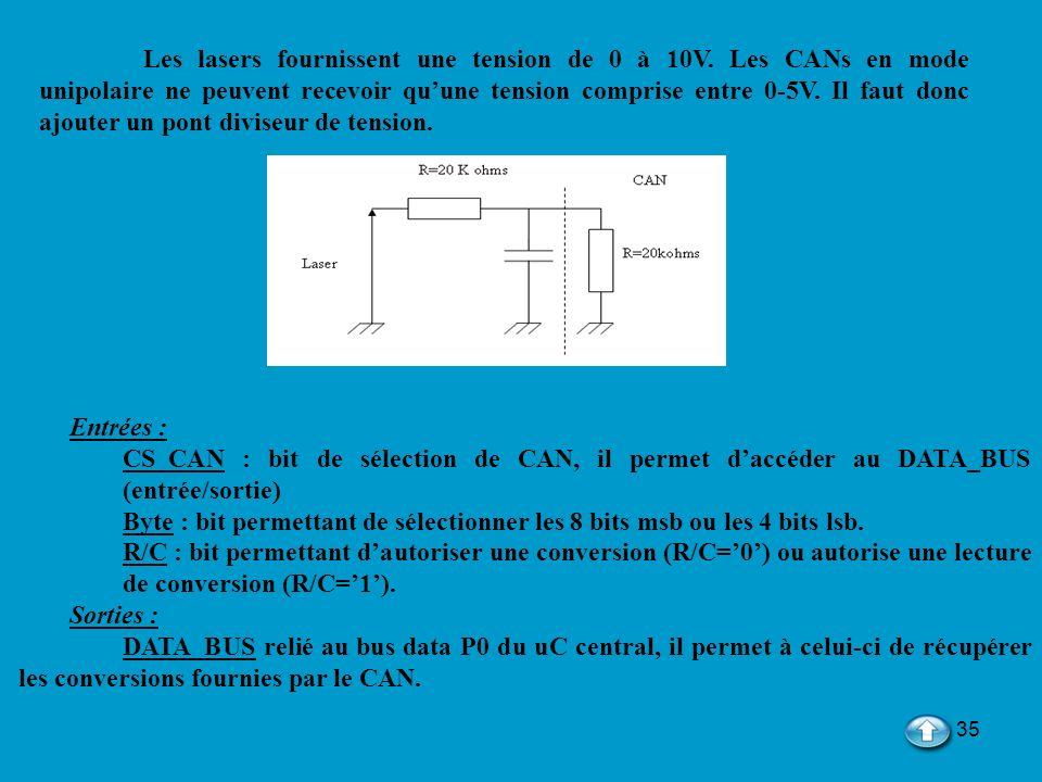 35 Les lasers fournissent une tension de 0 à 10V. Les CANs en mode unipolaire ne peuvent recevoir quune tension comprise entre 0-5V. Il faut donc ajou