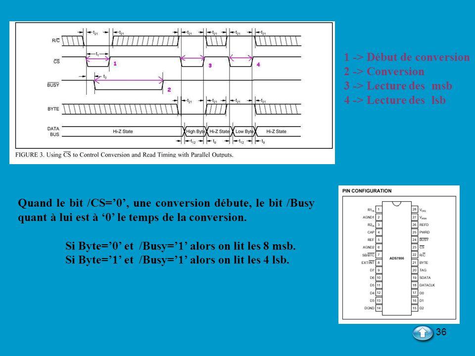 36 1 -> Début de conversion 2 -> Conversion 3 -> Lecture des msb 4 -> Lecture des lsb Quand le bit /CS=0, une conversion débute, le bit /Busy quant à