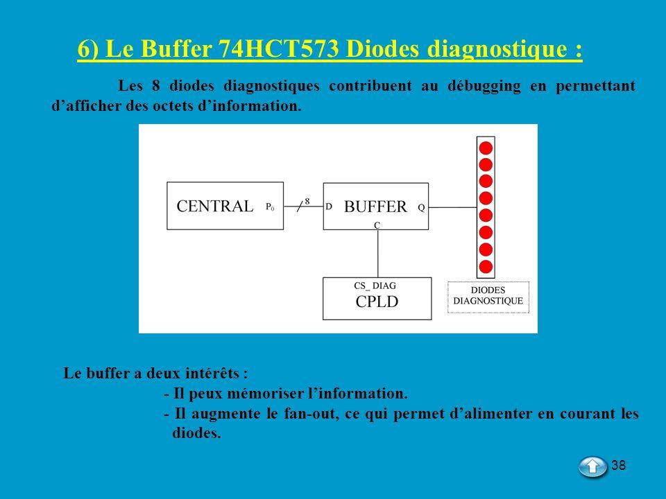 38 6) Le Buffer 74HCT573 Diodes diagnostique : Les 8 diodes diagnostiques contribuent au débugging en permettant dafficher des octets dinformation. Le