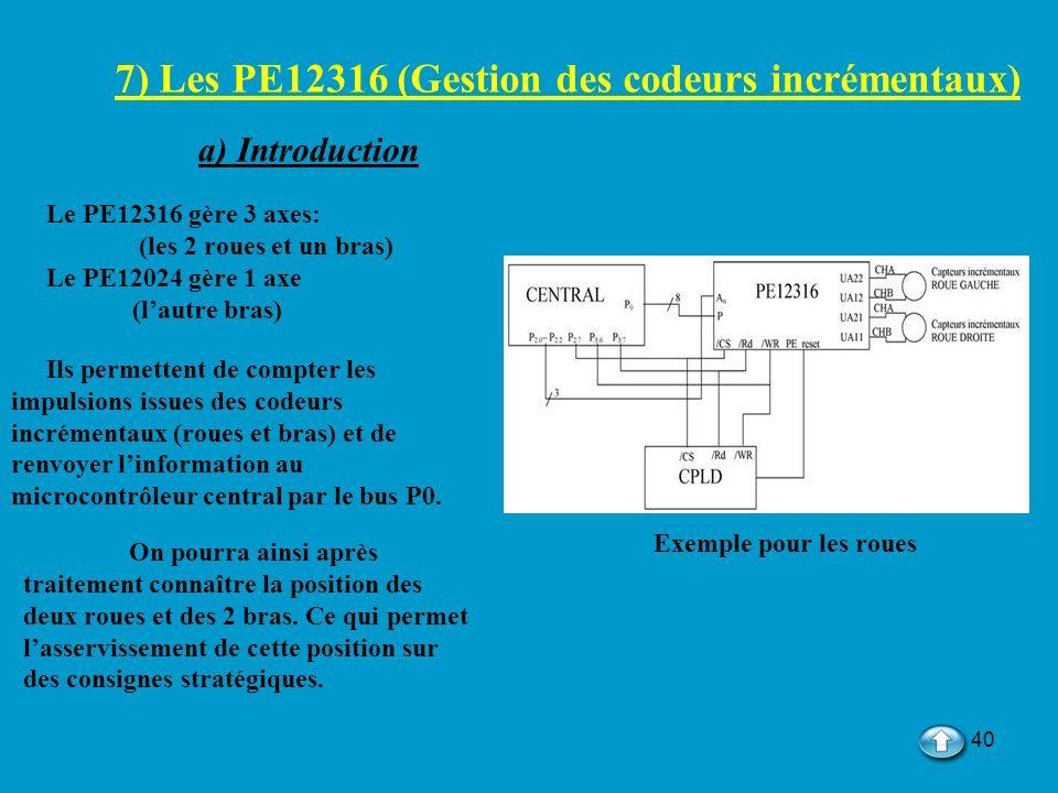 40 7) Les PE12316 (Gestion des codeurs incrémentaux) a) Introduction Le PE12316 gère 3 axes: (les 2 roues et un bras) Le PE12024 gère 1 axe (lautre br