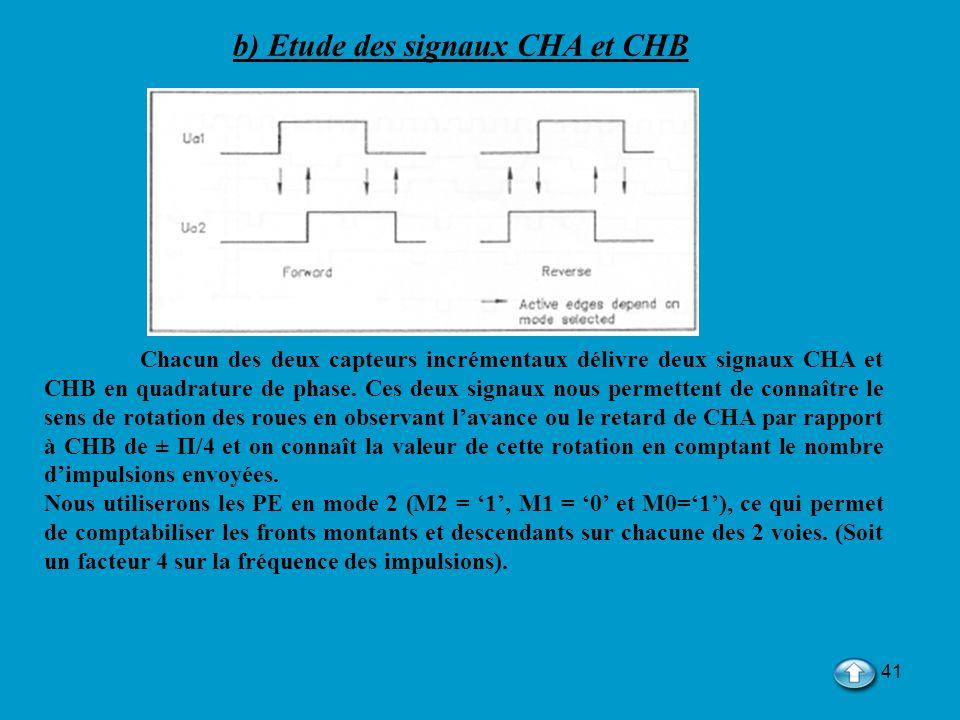 41 b) Etude des signaux CHA et CHB Chacun des deux capteurs incrémentaux délivre deux signaux CHA et CHB en quadrature de phase. Ces deux signaux nous