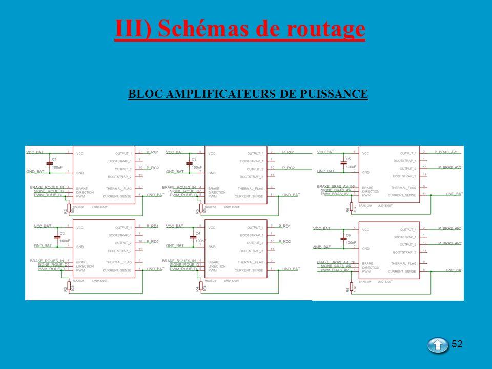 52 III) Schémas de routage BLOC AMPLIFICATEURS DE PUISSANCE