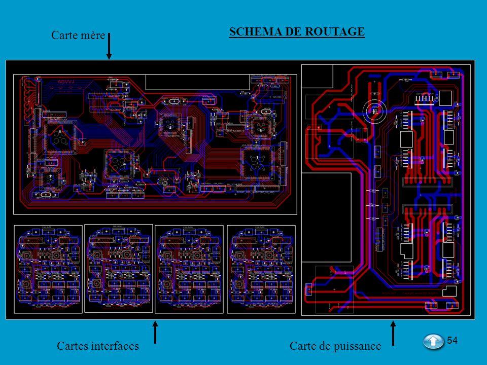54 SCHEMA DE ROUTAGE Carte de puissanceCartes interfaces Carte mère