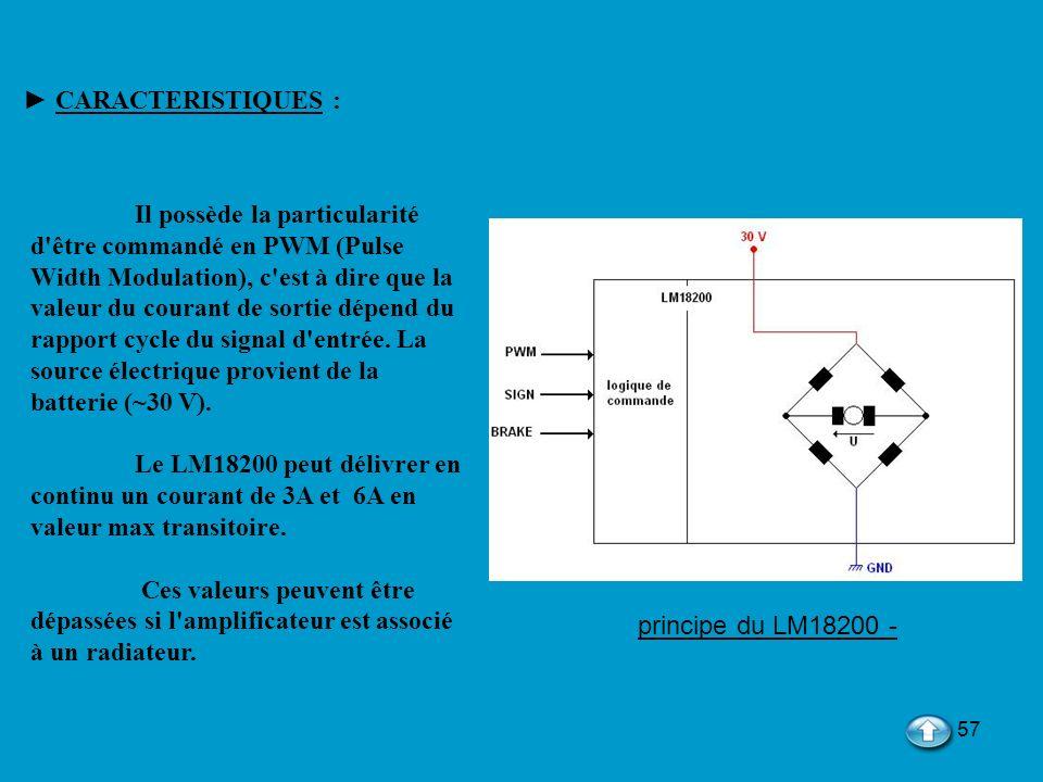 57 Il possède la particularité d'être commandé en PWM (Pulse Width Modulation), c'est à dire que la valeur du courant de sortie dépend du rapport cycl