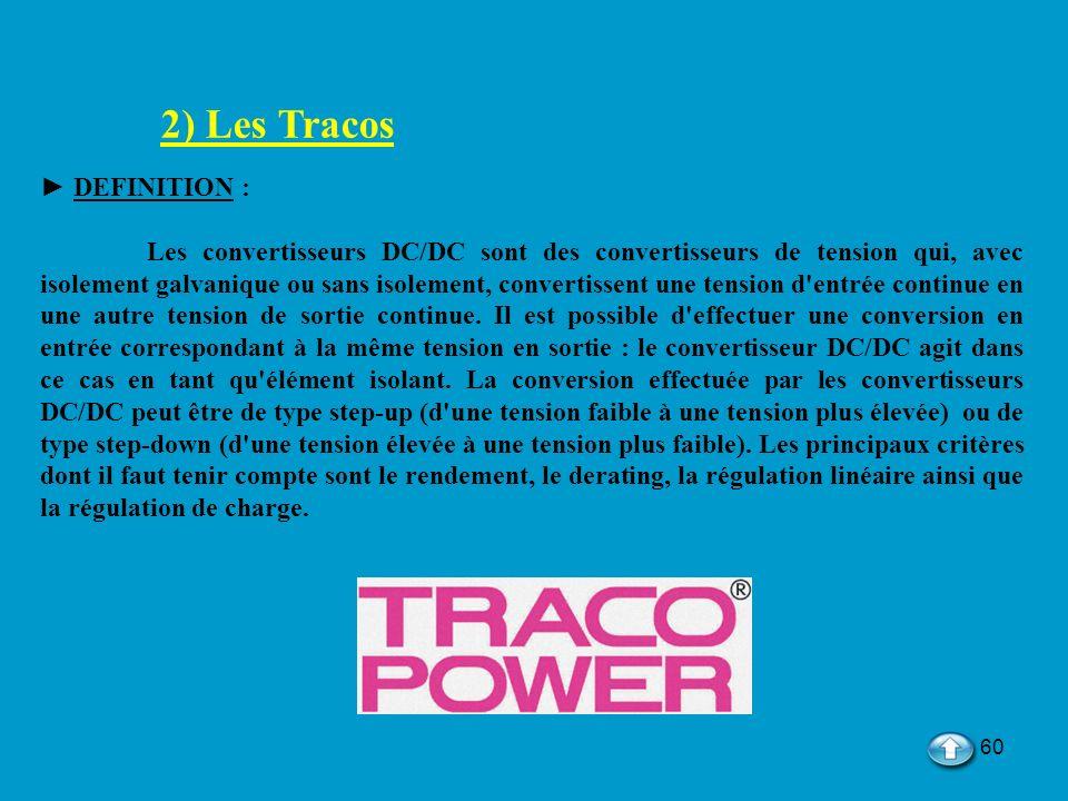 60 2) Les Tracos DEFINITION : Les convertisseurs DC/DC sont des convertisseurs de tension qui, avec isolement galvanique ou sans isolement, convertiss