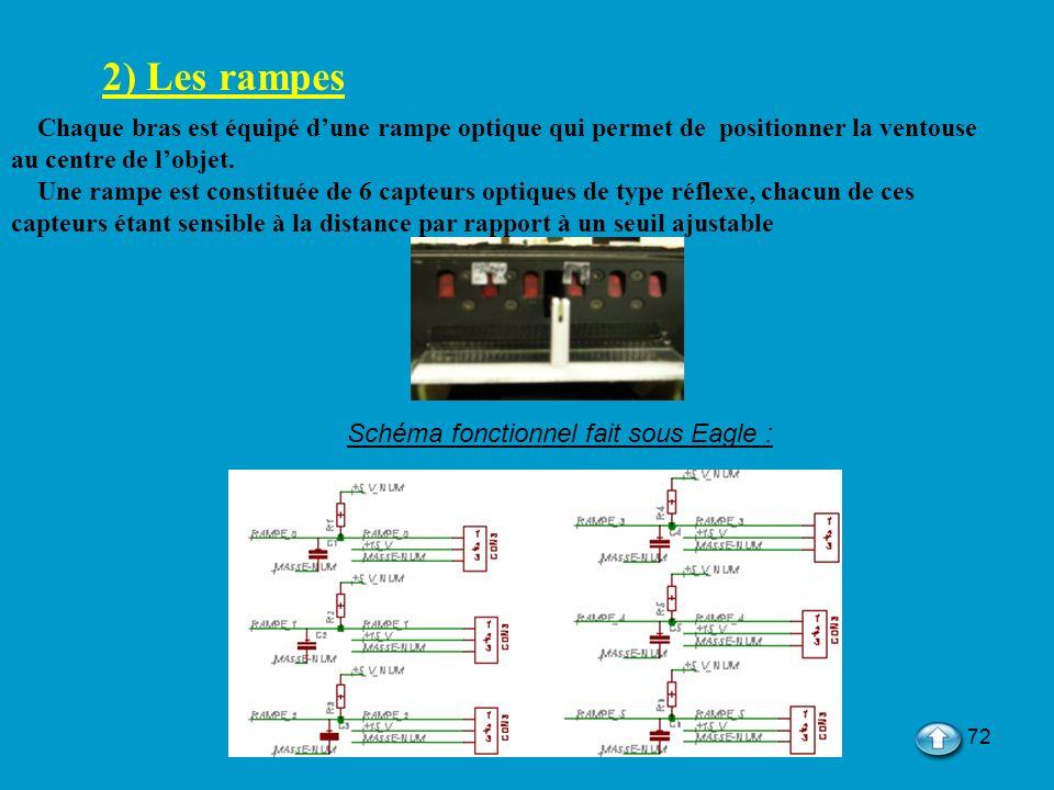 72 2) Les rampes Chaque bras est équipé dune rampe optique qui permet de positionner la ventouse au centre de lobjet. Une rampe est constituée de 6 ca