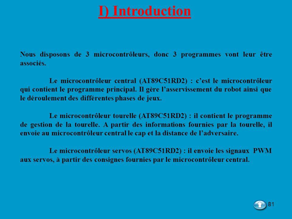 81 I) Introduction Nous disposons de 3 microcontrôleurs, donc 3 programmes vont leur être associés. Le microcontrôleur central (AT89C51RD2) : cest le