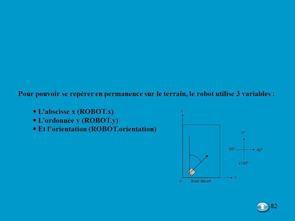 82 Pour pouvoir se repérer en permanence sur le terrain, le robot utilise 3 variables : Labscisse x (ROBOT.x) Lordonnée y (ROBOT.y) Et lorientation (R