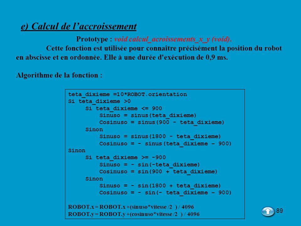 89 e) Calcul de laccroissement Prototype : void calcul_acroissements_x_y (void). Cette fonction est utilisée pour connaître précisément la position du