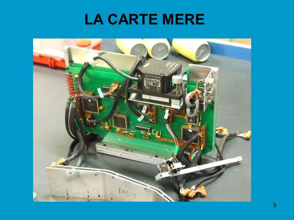 40 7) Les PE12316 (Gestion des codeurs incrémentaux) a) Introduction Le PE12316 gère 3 axes: (les 2 roues et un bras) Le PE12024 gère 1 axe (lautre bras) Ils permettent de compter les impulsions issues des codeurs incrémentaux (roues et bras) et de renvoyer linformation au microcontrôleur central par le bus P0.