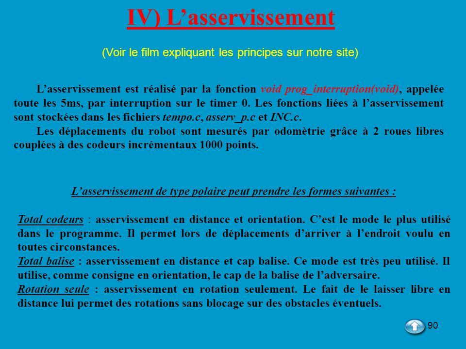 90 IV) Lasservissement Lasservissement est réalisé par la fonction void prog_interruption(void), appelée toute les 5ms, par interruption sur le timer