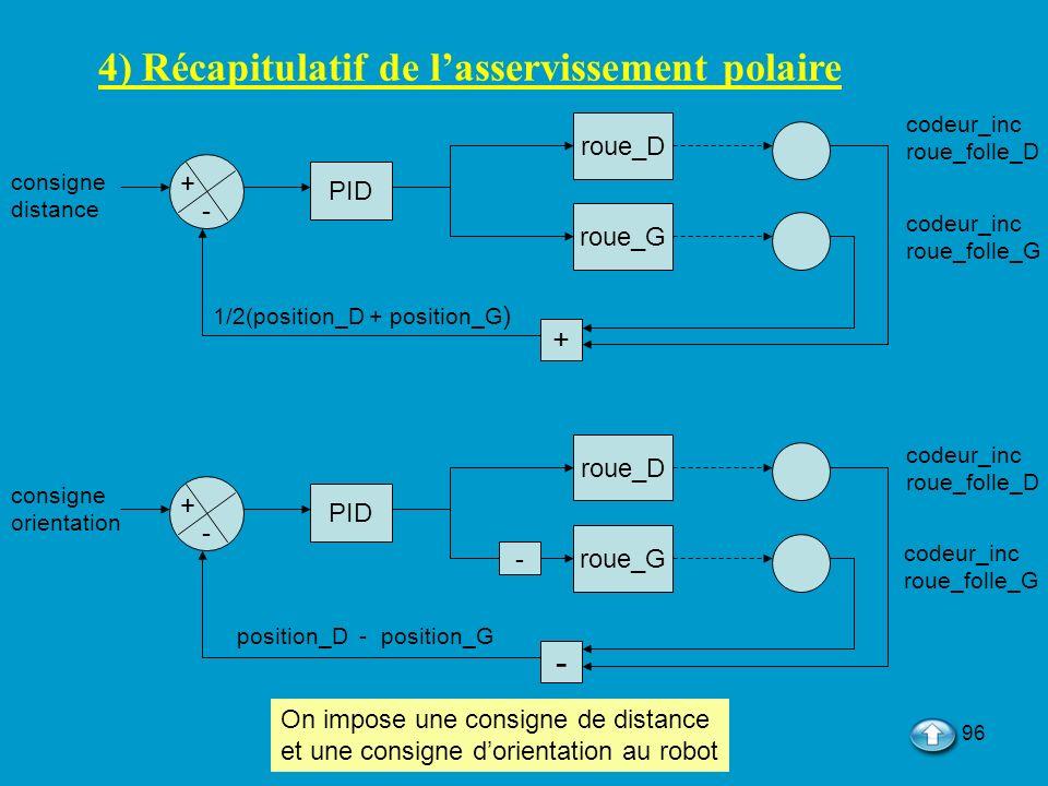 96 codeur_inc roue_folle_D consigne distance codeur_inc roue_folle_G PID roue_D roue_G + 1/2(position_D + position_G ) + - PID roue_D roue_G - positio