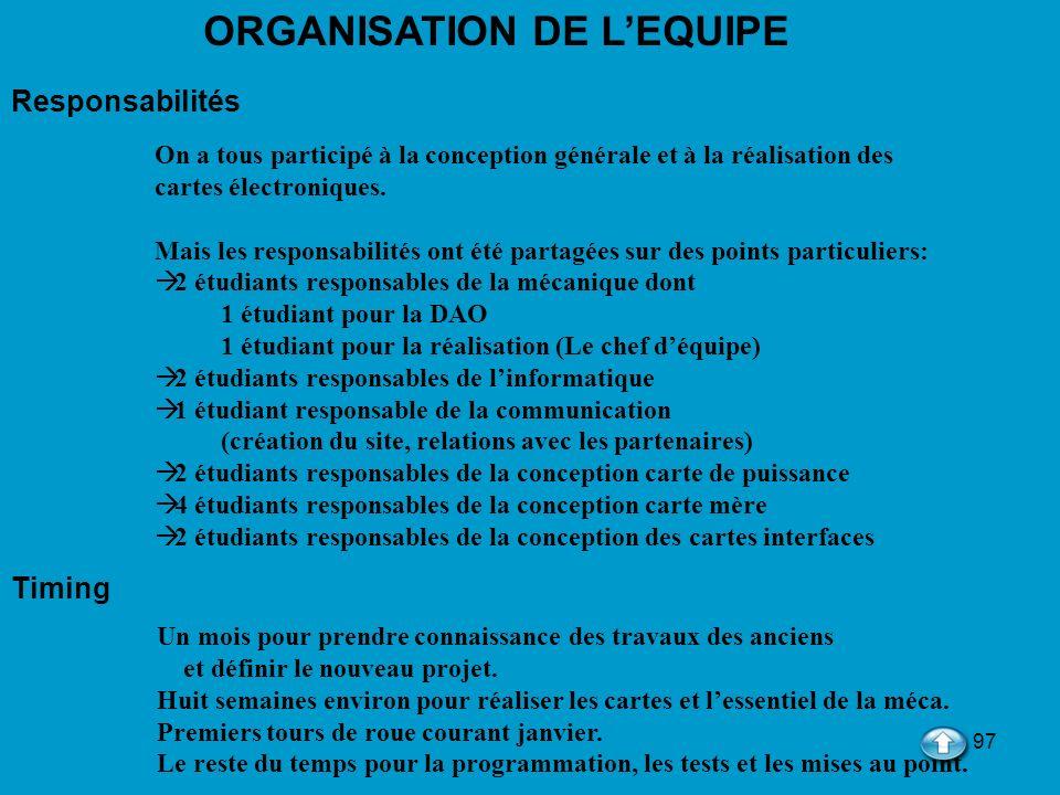 97 ORGANISATION DE LEQUIPE Responsabilités On a tous participé à la conception générale et à la réalisation des cartes électroniques. Mais les respons
