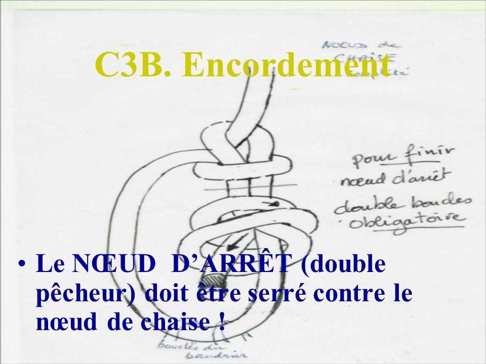 C3B. Encordement Le NŒUD DARRÊT (double pêcheur) doit être serré contre le nœud de chaise !