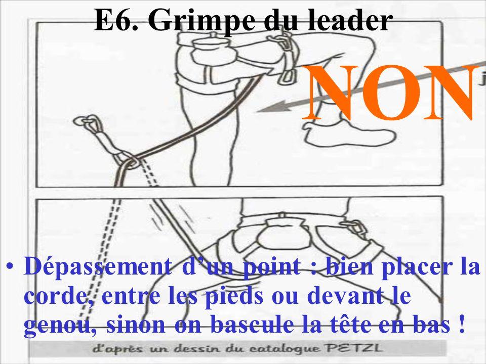 E6. Grimpe du leader NON Dépassement dun point : bien placer la corde, entre les pieds ou devant le genou, sinon on bascule la tête en bas !